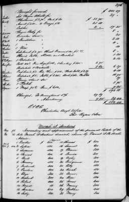 Inventories Of Estates › 295 - Fold3.com