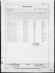 "War Diary, 9/1-30/43 (Act Rep, ""AVALANCHE"") › Page 21 - Fold3.com"