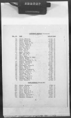 227 - Officers - General - Page 63