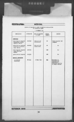 447 - Progress Report (Statistical), TSFET, October 1945, Sections 1-4 › Page 35 - Fold3.com