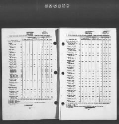 449 - Installations and Operating Personnel Booklets, ETOUSA, Jan 1944-Oct 1945 › Page 21 - Fold3.com