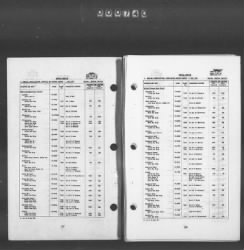 449 - Installations and Operating Personnel Booklets, ETOUSA, Jan 1944-Oct 1945 › Page 196 - Fold3.com
