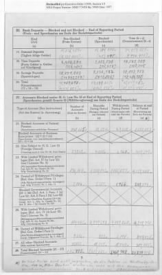 American Zone: Report of Selected Bank Statistics, February 1947 › Page 6 - Fold3.com