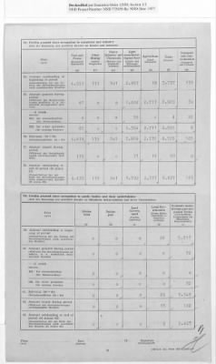 American Zone: Report of Selected Bank Statistics, August 1947 › Page 13 - Fold3.com