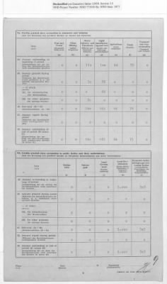 American Zone: Report of Selected Bank Statistics, August 1947 › Page 19 - Fold3.com