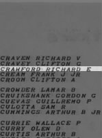Crawford, Richard E