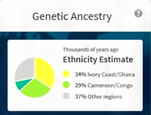 Genetic Ancestry Ethnicity Background.PNG
